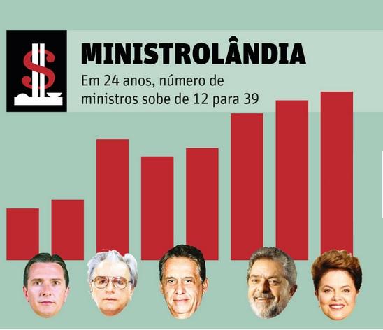 ministerios 1