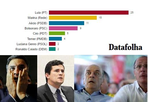lula-datafolha